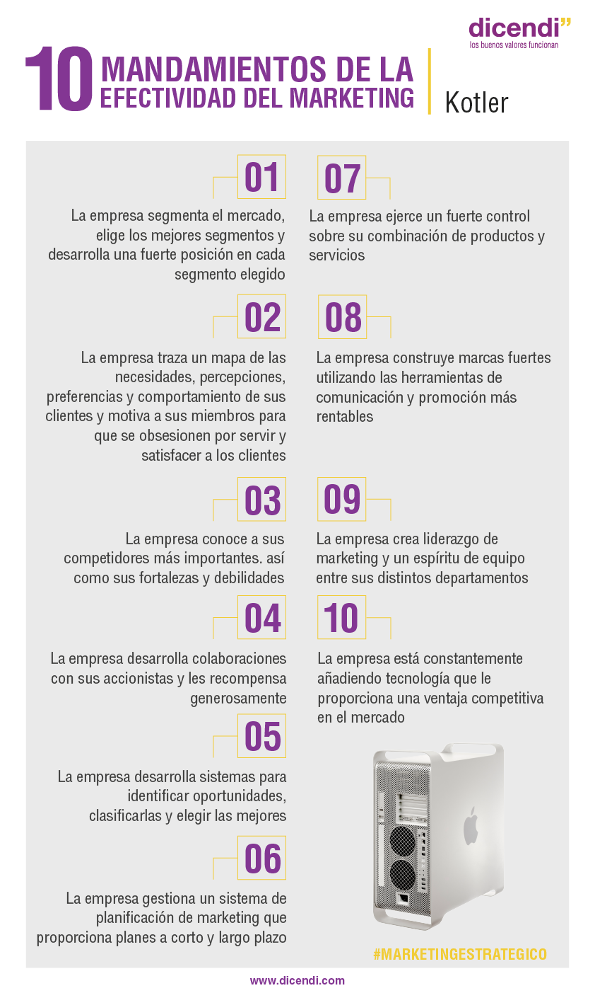 10 mandamientos de la efectividad del marketing